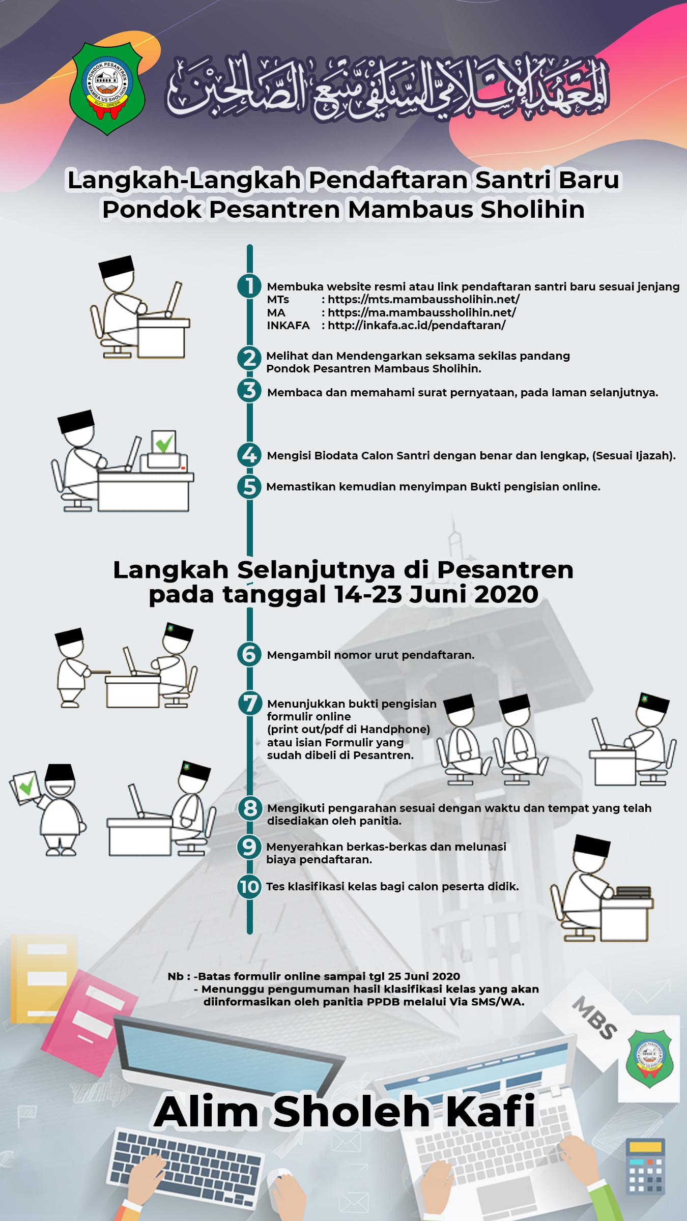 Alur PPDB 2020-2021